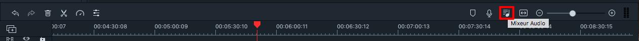 Mixeur Audio