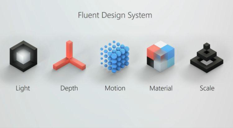 cinq éléments fluides
