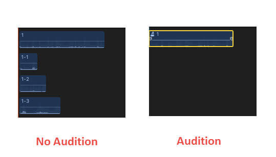 Create Audition from Takes -2