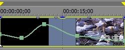 Editer des portions spécifiques d'une vidéo